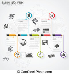 timeline, infographic