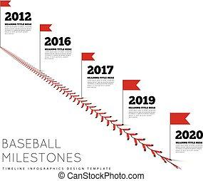 Timeline infographics for baseball. Milestones of...