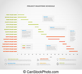 timeline, -, kartlägga, projekt, graf, gantt, framsteg