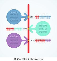 timeline, modern, design, schablone, infographics