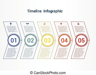 Timeline or area chart Template infographics 5 position.