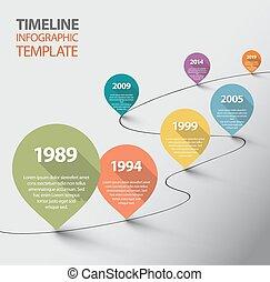 timeline, puntatori, infographic, sagoma