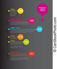 timeline, rapport, gabarit, infographic, coloré, bulles
