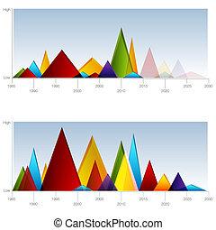 Timeline Rating Chart