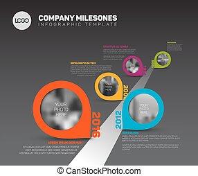 timeline, wskazówki, infographic, szablon