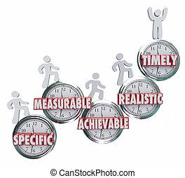 timely, measurable, spécifique, réaliste, obje, buts, ...