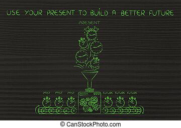timen machine, verwerking, clocks, gebruiken, jouw, kado, om te bouwen, een, beter, toekomst
