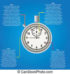 Timer Information