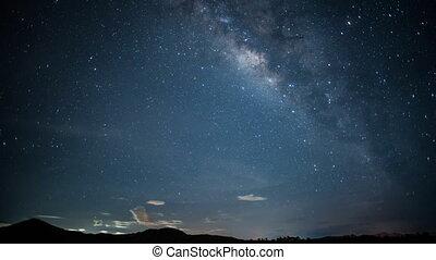Times lapse Milky Way.