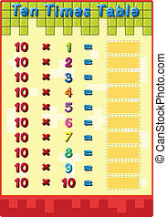 Times table card - Worksheet of the 10 times tables