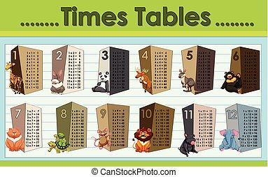 Times tables chart with wild animals illustration
