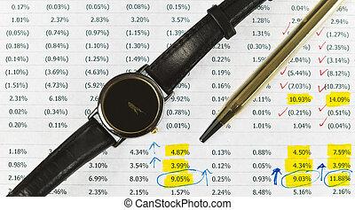 timing, de, markt