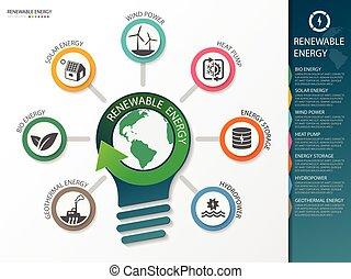 tipo, de, energia renovável, info, graphics., vetorial, ilustração