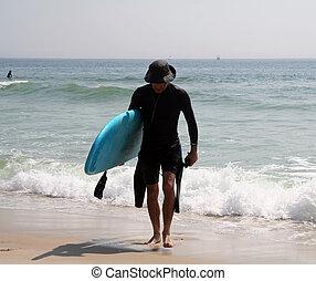 tipo de la persona que practica surf