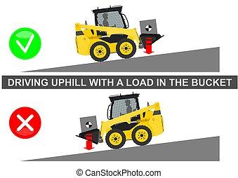 tips., 安全, スリップ, 舵を取りなさい, 積込み機