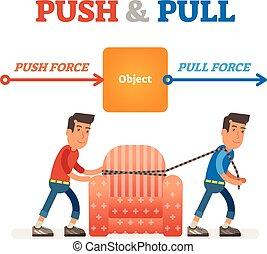 tirón, fuerza, illustration., fuerza, concept., fricción, movimiento, vector, fácil, ciencia, empujón, kids.