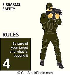 tir, signes, arme feu, règles, sécurité
