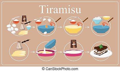 Tiramisu recipe. Cooking dessert at home. Sweet ingredient