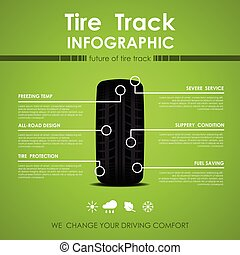 Tire track infographic - Big black tire with different...