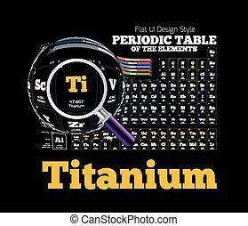 titane, périodique, element., table