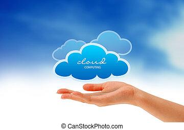 titolo portafoglio mano, uno, nuvola