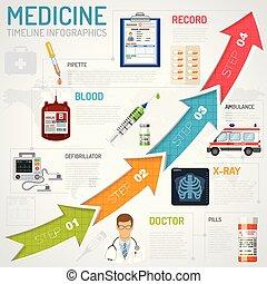 tjänsten, timeline, medicinsk, infographics
