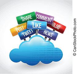 tjenester, medier, sociale, sky, computing