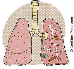 Various addictive tobacco objects inside human lungs
