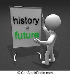 toekomst, geschiedenis