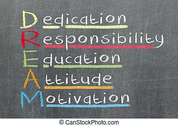 toewijding, verantwoordelijkheidsgevoel, opleiding, houding, motivatie, -, droom, acroniem, verklaarde, op, bord, met, kleur, kleverige aantekeningen, en, witte , krijt, handschrift