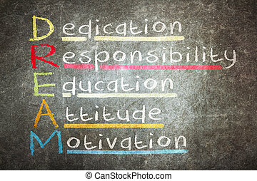 toewijding, verantwoordelijkheidsgevoel, opleiding, houding, motivatie, -, droom, acroniem