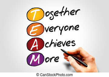 Together Everyone Achieves More (TEAM), business concept...