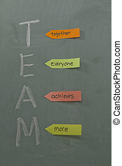 Together everyone achieves more - Team acronym meaning ...