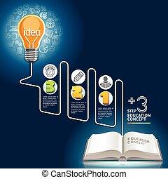 toile, concept, bannière, diagramme, icônes, lumière, infographic., flot travail, disposition, utilisé, conception, ensemble, book., ampoule, doodles, être, education, template., boîte
