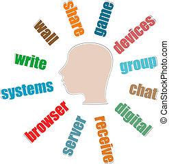 toile, concept, illustration, application, wordcloud, fond