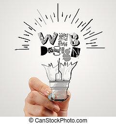 toile, concept, mot, lumière, main, conception, ampoule, dessin