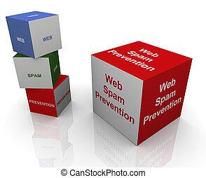 toile, prévention, spam