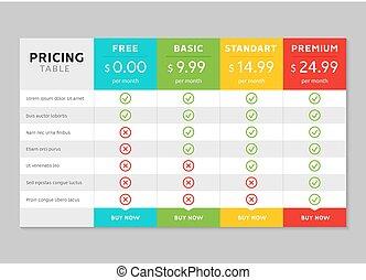 toile, service., diagramme, coût, hosting, business., conception, établissement des prix, table, comparaison, tarif, ou, plan