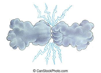 tonnerre, orage