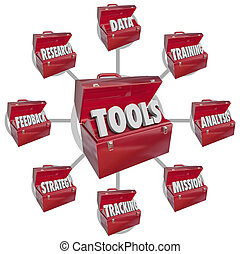 Toolbox Tools Increasing Skills Success Goal Mission -...
