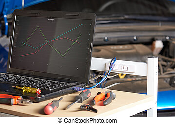 Tools for car diagnostic