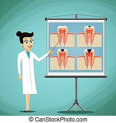 tooth., 医者, 黒板, 図, 歯科医, 人間, ショー