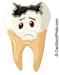 Tooth decay with sad face illustration