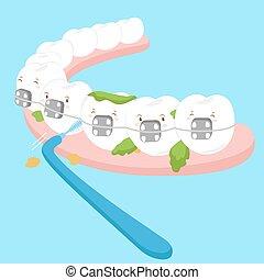 tooth wear brace with brush - cute cartoon tooth wear brace...