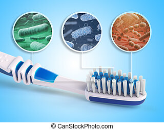 Toothbrush and bacterias. Dental concept.