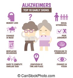 top 10 signs of alzheimers disease - healthcare infographic...