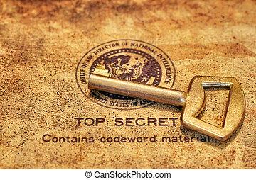 top hemmelighed