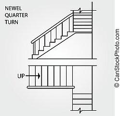 Newel quarter turn staircase