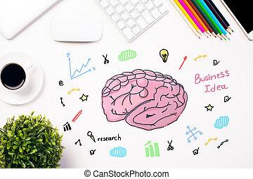 Brainstorming concept