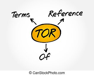 TOR - Terms of Reference acronym, business concept ...